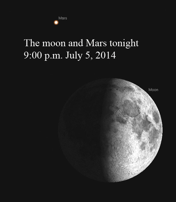 Moon and mars pair up